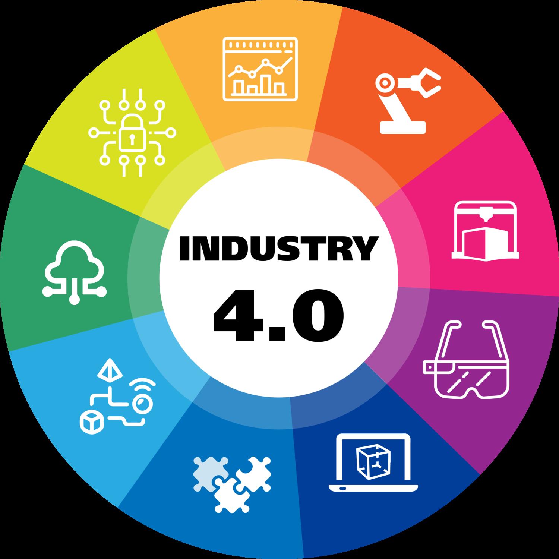 راهکارهای اینترنت اشیاء صنعتی